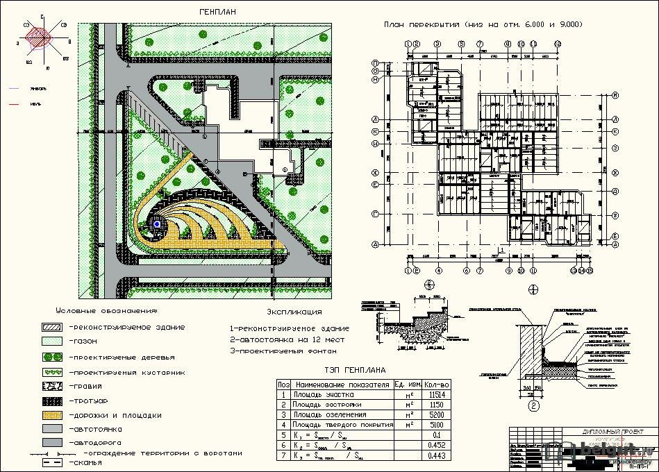 Дипломный проект на тему Реконструкция детского сада под  Скриншоты дипломного проекта Список файлов входящих в данный