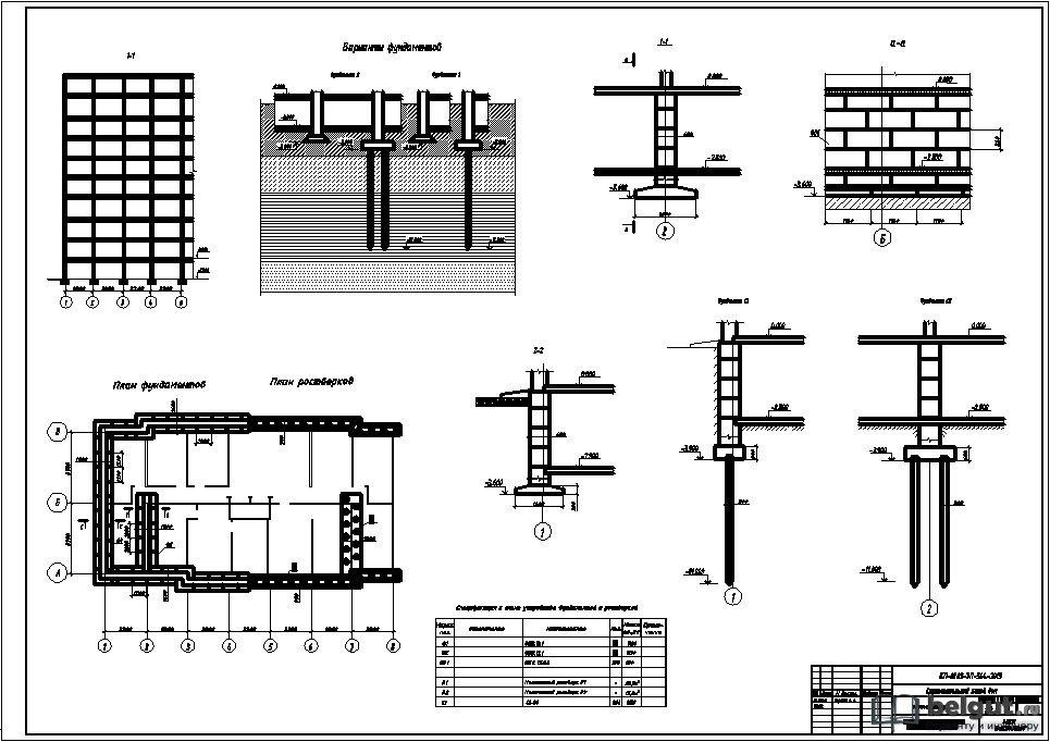Курсовой проект Механика грунтов основания и фундаменты для БелГУТа лист с чертежами по курсовой работе механика грунтов